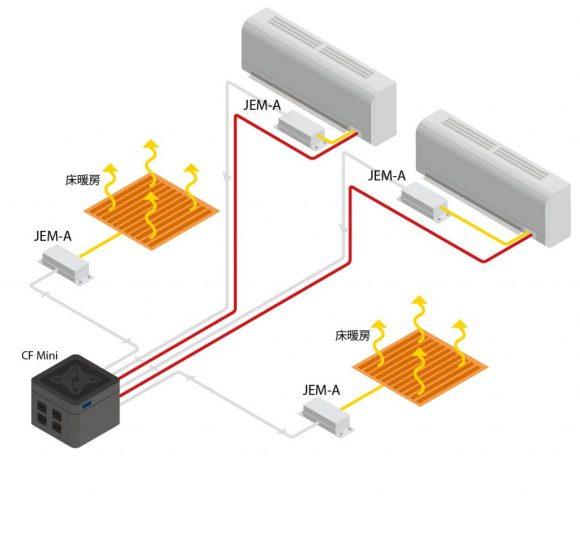 エアコンと床暖房もCF Mini1台で操作できます。
