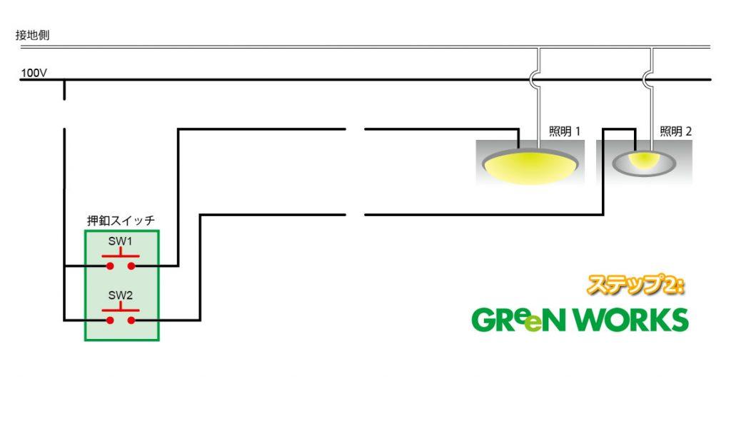 2.「片切りスイッチ」を「押し釦」に変更。正確には「A接点-押釦スイッチ常開形」と呼びます。押している間のみ短絡するスイッチです。