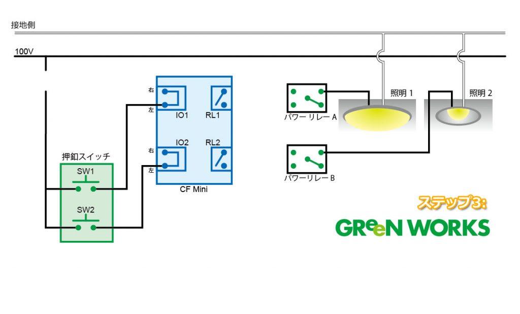 3.IOポートに各スイッチを接続。さらに器具のアタマのケーブルをパワーリレーに接続。