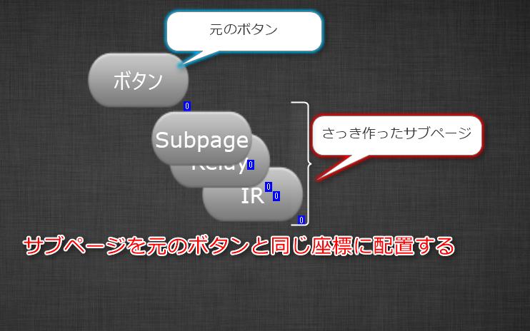 そのサブページをオリジナルのボタンと全く同じ座標に配置。 そのサブページは通常では非アクティブ。 アクティブになるように条件をインターロックなどでくくれば完了~