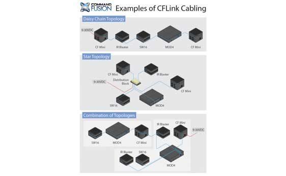 cflink-01