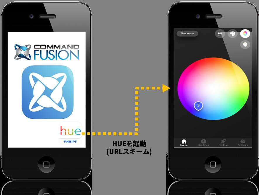 コマンドフュージョンアプリからURLスキームを使ってHUEのアプリを起動する写真
