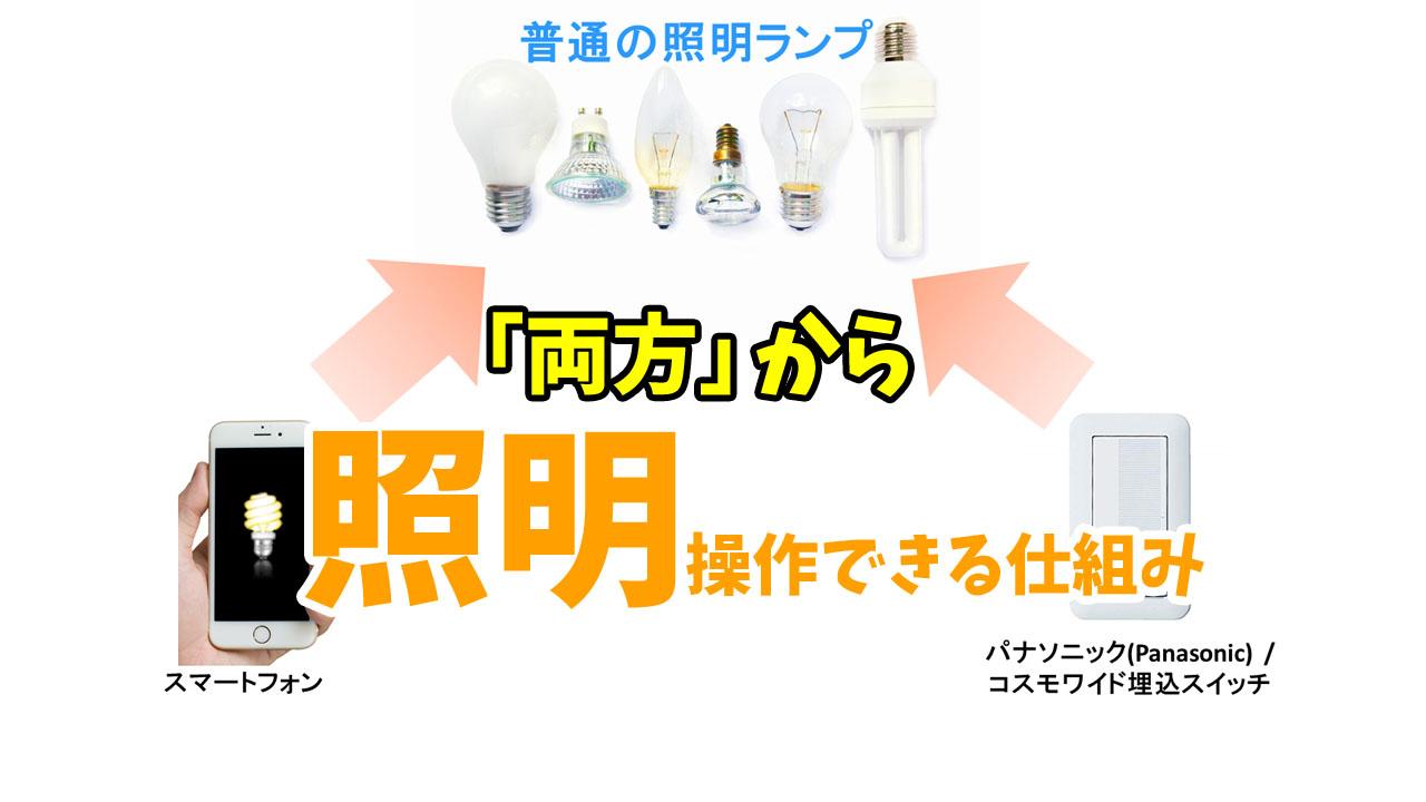 「スマホ」と「壁スイッチ」のどちらからも照明を操作する方法