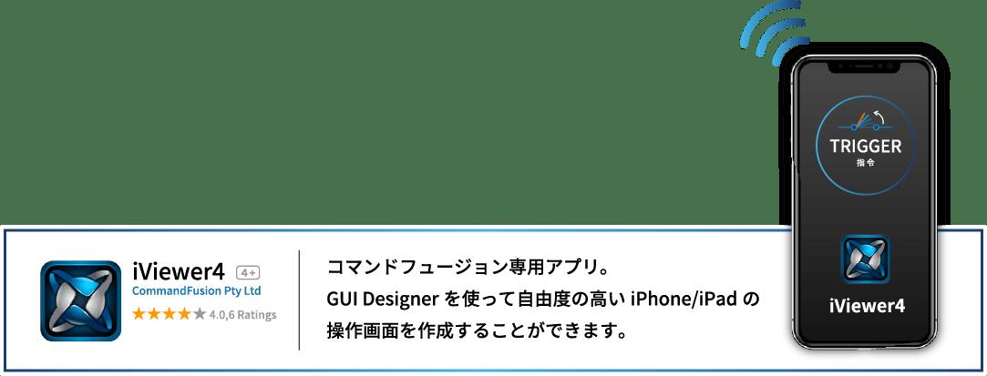 iViewer4