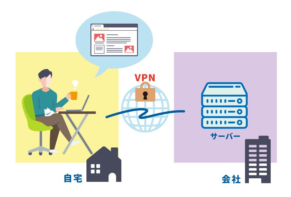 VPNに繋いでローカルで作業する
